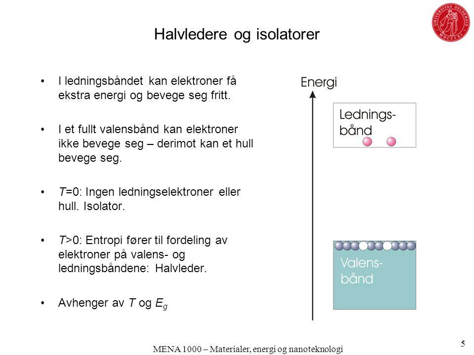Entropiendring, ΔS MENA 1000 – Materialer, energi og nanoteknologi Uutstrukket strikk, høy S Utstrukket strikk, lav S Strekking  Entropiendringen er negativ (Entropien synker) Oppvarming av en strikk i likevekt, ΔG = 0: ΔG = ΔH – TΔS Entalpien i strikken øker Hvis ΔH øker må også ΔS øke dersom ΔG skal holde seg uforandret (Le Chateliers prinsipp?)  Strikken blir kortere