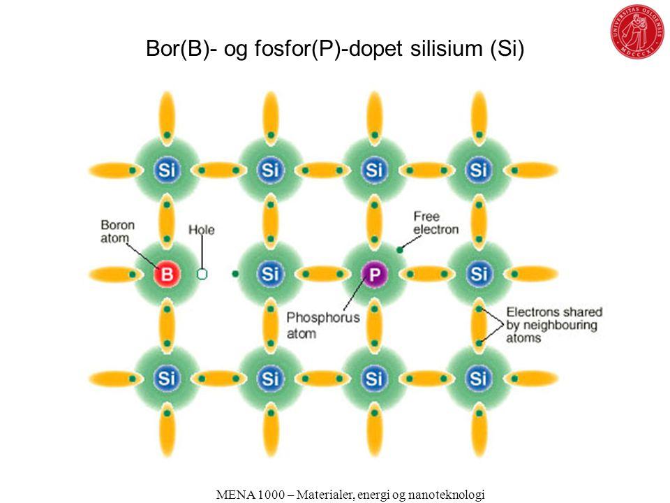 Bor(B)- og fosfor(P)-dopet silisium (Si) MENA 1000 – Materialer, energi og nanoteknologi