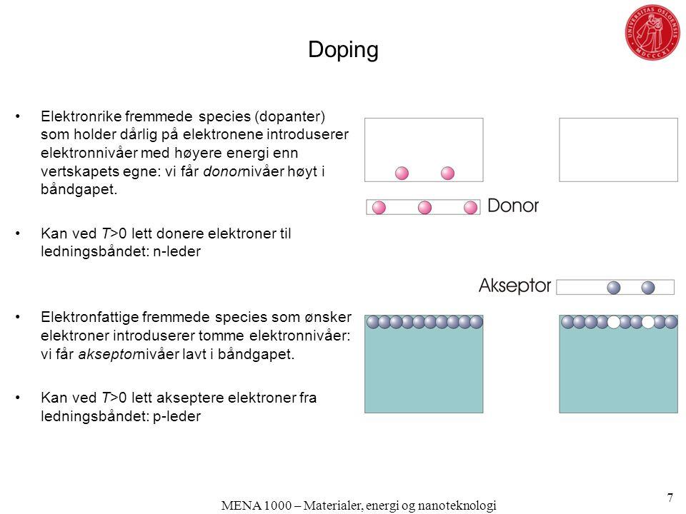 Doping Elektronrike fremmede species (dopanter) som holder dårlig på elektronene introduserer elektronnivåer med høyere energi enn vertskapets egne: vi får donornivåer høyt i båndgapet.