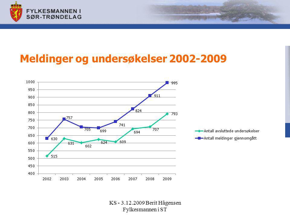 Meldinger og undersøkelser 2002-2009 KS - 3.12.2009 Berit Hågensen Fylkesmannen i ST