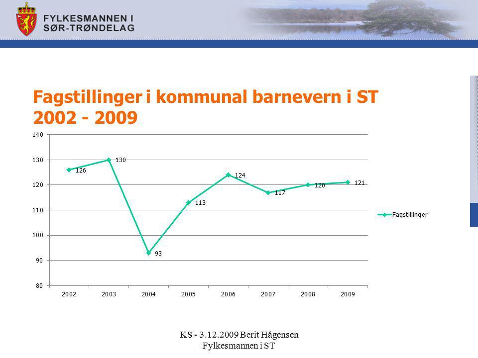 Fagstillinger i kommunal barnevern i ST 2002 - 2009 KS - 3.12.2009 Berit Hågensen Fylkesmannen i ST