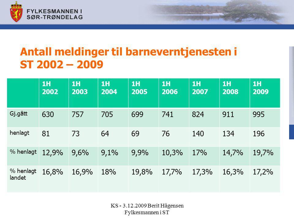 Antall meldinger til barneverntjenesten i ST 2002 – 2009 1H 2002 1H 2003 1H 2004 1H 2005 1H 2006 1H 2007 1H 2008 1H 2009 Gj.gått 630757705699741824911