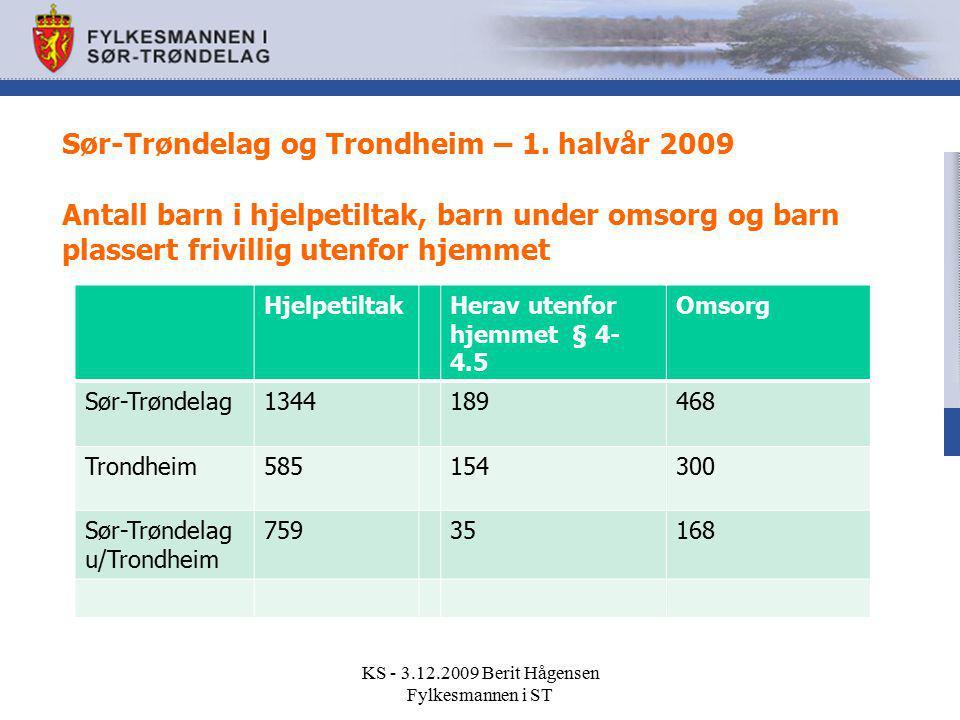 Sør-Trøndelag og Trondheim – 1. halvår 2009 Antall barn i hjelpetiltak, barn under omsorg og barn plassert frivillig utenfor hjemmet KS - 3.12.2009 Be