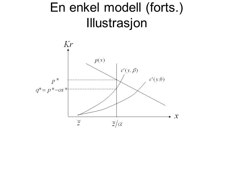 En enkel modell (forts.) Illustrasjon