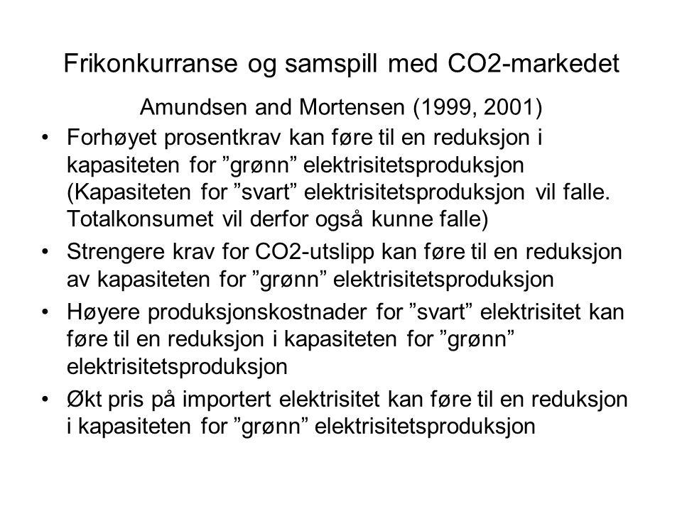 Frikonkurranse og samspill med CO2-markedet Amundsen and Mortensen (1999, 2001) Forhøyet prosentkrav kan føre til en reduksjon i kapasiteten for grønn elektrisitetsproduksjon (Kapasiteten for svart elektrisitetsproduksjon vil falle.