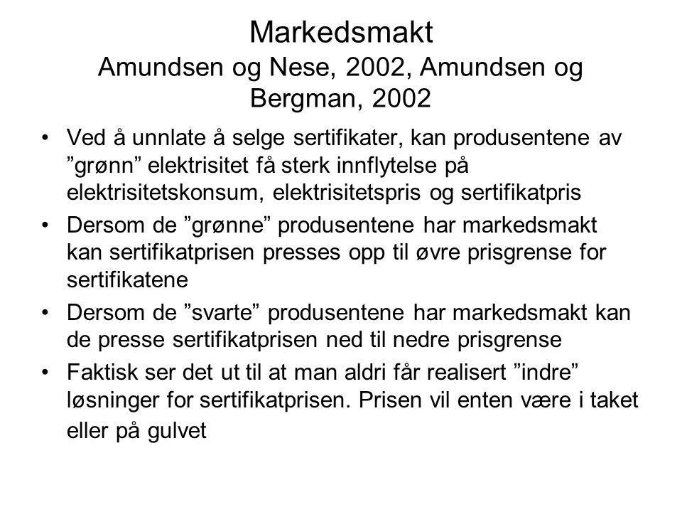 Markedsmakt Amundsen og Nese, 2002, Amundsen og Bergman, 2002 Ved å unnlate å selge sertifikater, kan produsentene av grønn elektrisitet få sterk innflytelse på elektrisitetskonsum, elektrisitetspris og sertifikatpris Dersom de grønne produsentene har markedsmakt kan sertifikatprisen presses opp til øvre prisgrense for sertifikatene Dersom de svarte produsentene har markedsmakt kan de presse sertifikatprisen ned til nedre prisgrense Faktisk ser det ut til at man aldri får realisert indre løsninger for sertifikatprisen.
