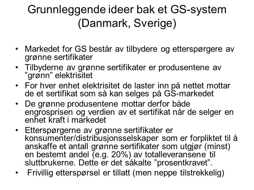 Grunnleggende ideer bak et GS-system (Danmark, Sverige) Markedet for GS består av tilbydere og etterspørgere av grønne sertifikater Tilbyderne av grønne sertifikater er produsentene av grønn elektrisitet For hver enhet elektrisitet de laster inn på nettet mottar de et sertifikat som så kan selges på GS-markedet De grønne produsentene mottar derfor både engrosprisen og verdien av et sertifikat når de selger en enhet kraft i markedet Etterspørgerne av grønne sertifikater er konsumenter/distribusjonsselskaper som er forpliktet til å anskaffe et antall grønne sertifikater som utgjør (minst) en bestemt andel (e.g.