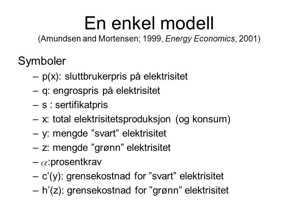 En enkel modell (Amundsen and Mortensen; 1999, Energy Economics, 2001) Symboler –p(x): sluttbrukerpris på elektrisitet –q: engrospris på elektrisitet –s : sertifikatpris –x: total elektrisitetsproduksjon (og konsum) –y: mengde svart elektrisitet –z: mengde grønn elektrisitet – :prosentkrav –c'(y): grensekostnad for svart elektrisitet –h'(z): grensekostnad for grønn elektrisitet