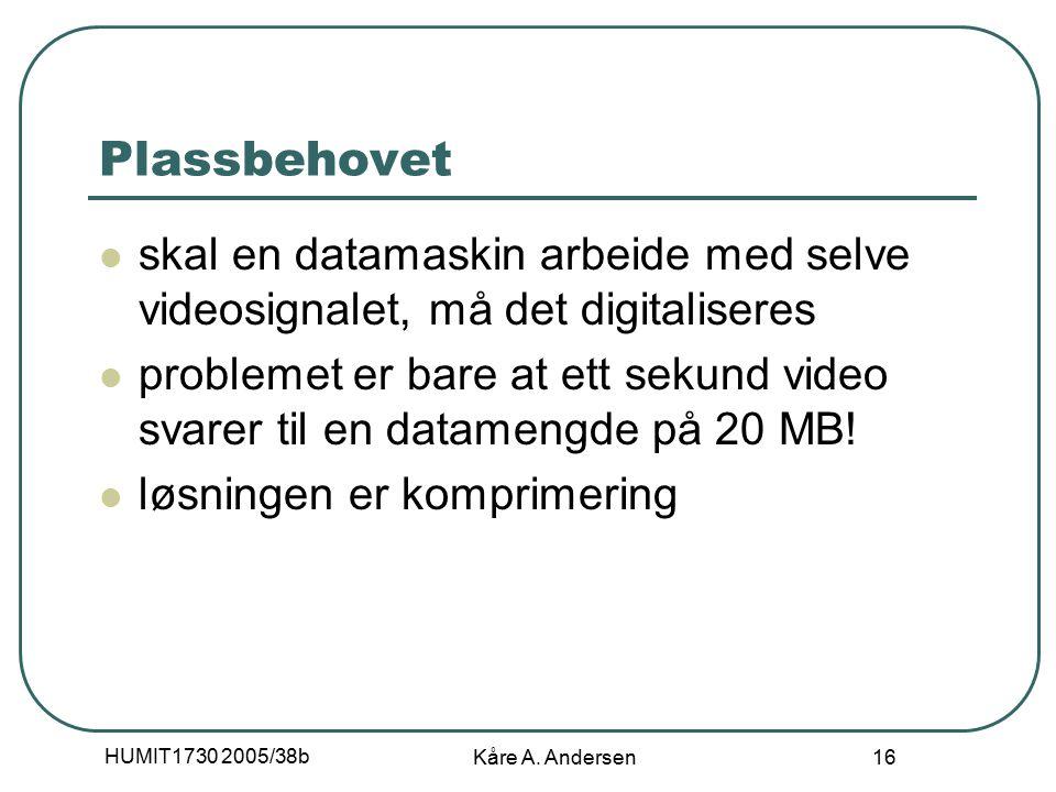 HUMIT1730 2005/38b Kåre A. Andersen 16 Plassbehovet skal en datamaskin arbeide med selve videosignalet, må det digitaliseres problemet er bare at ett