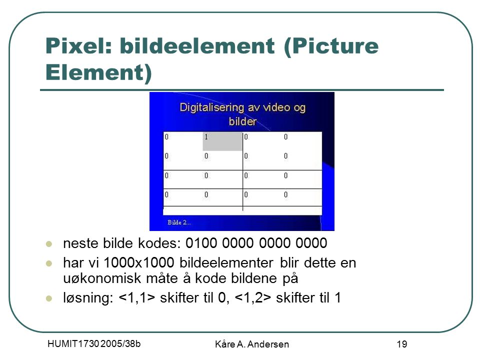 HUMIT1730 2005/38b Kåre A. Andersen 19 Pixel: bildeelement (Picture Element) neste bilde kodes: 0100 0000 0000 0000 har vi 1000x1000 bildeelementer bl