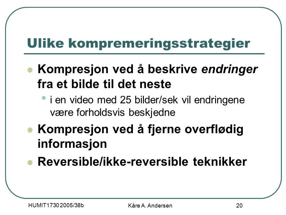 HUMIT1730 2005/38b Kåre A. Andersen 20 Ulike kompremeringsstrategier Kompresjon ved å beskrive endringer fra et bilde til det neste i en video med 25