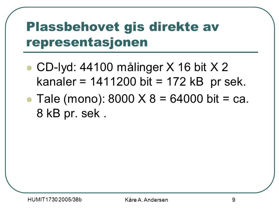 HUMIT1730 2005/38b Kåre A. Andersen 9 Plassbehovet gis direkte av representasjonen CD-lyd: 44100 målinger X 16 bit X 2 kanaler = 1411200 bit = 172 kB