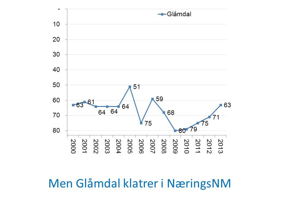 Men Glåmdal klatrer i NæringsNM