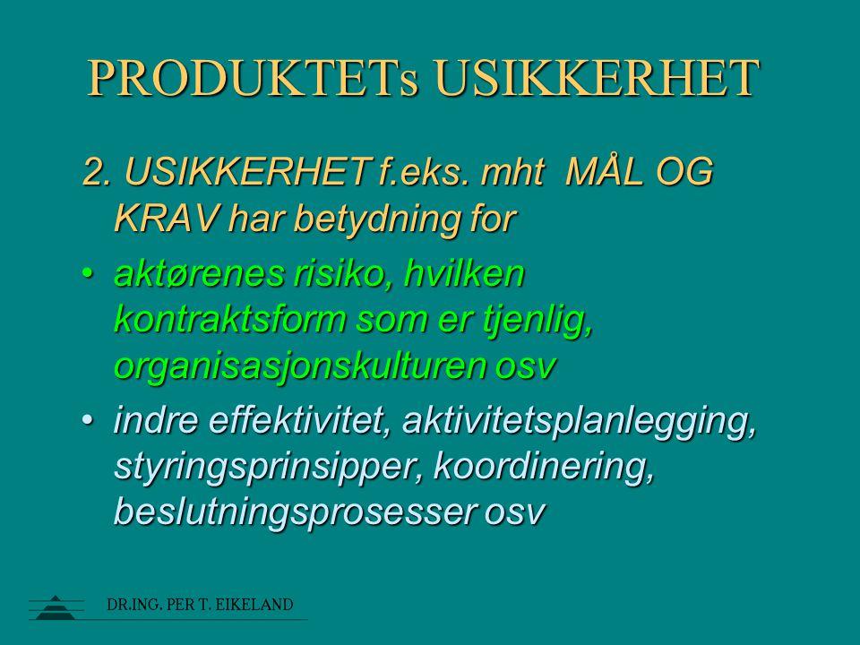 PRODUKTETs USIKKERHET 2. USIKKERHET f.eks. mht MÅL OG KRAV har betydning for aktørenes risiko, hvilken kontraktsform som er tjenlig, organisasjonskult