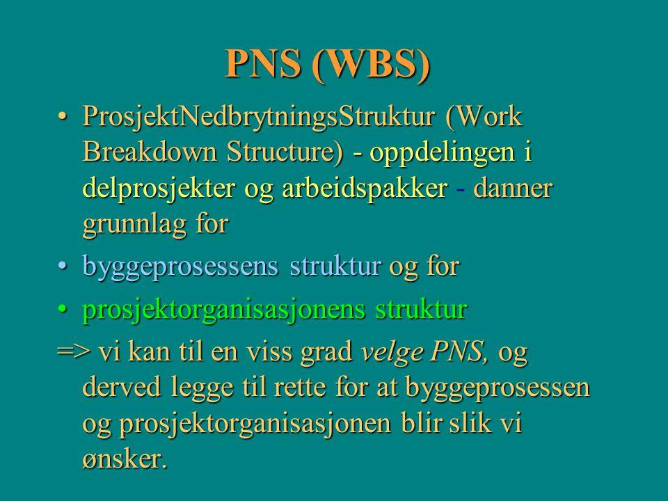 PNS (WBS) ProsjektNedbrytningsStruktur (Work Breakdown Structure) - oppdelingen i delprosjekter og arbeidspakkerdanner grunnlag forProsjektNedbrytning