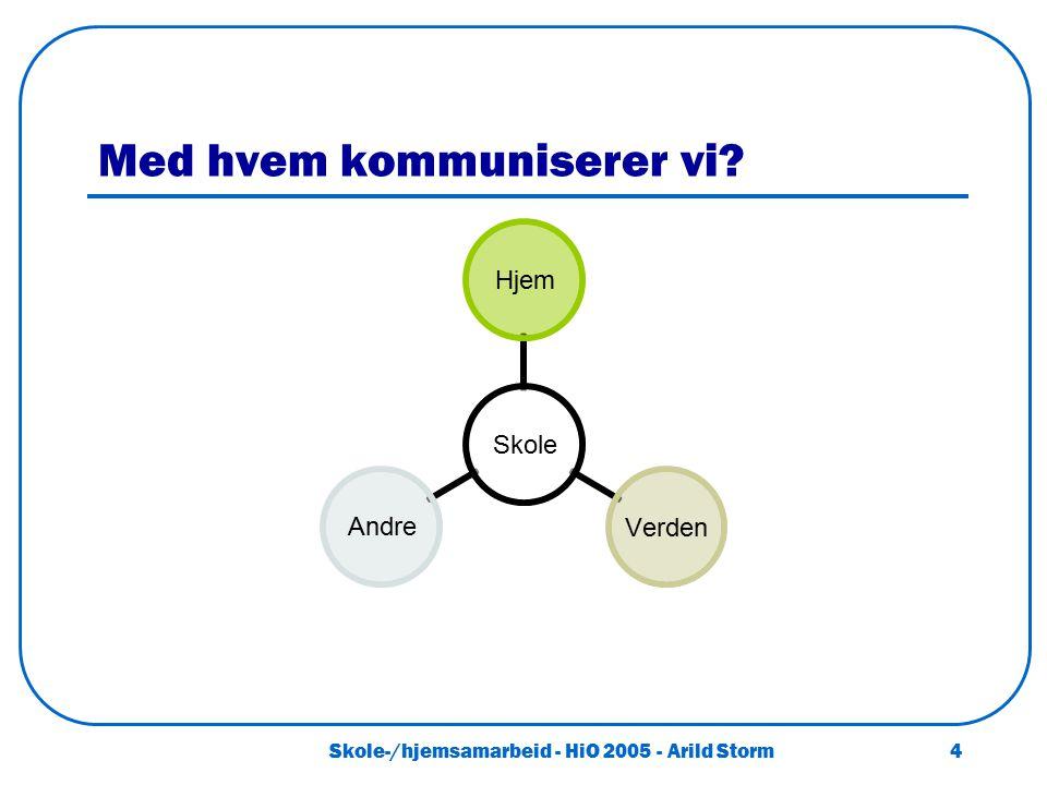 Skole-/hjemsamarbeid - HiO 2005 - Arild Storm 4 Med hvem kommuniserer vi? Skole HjemVerdenAndre