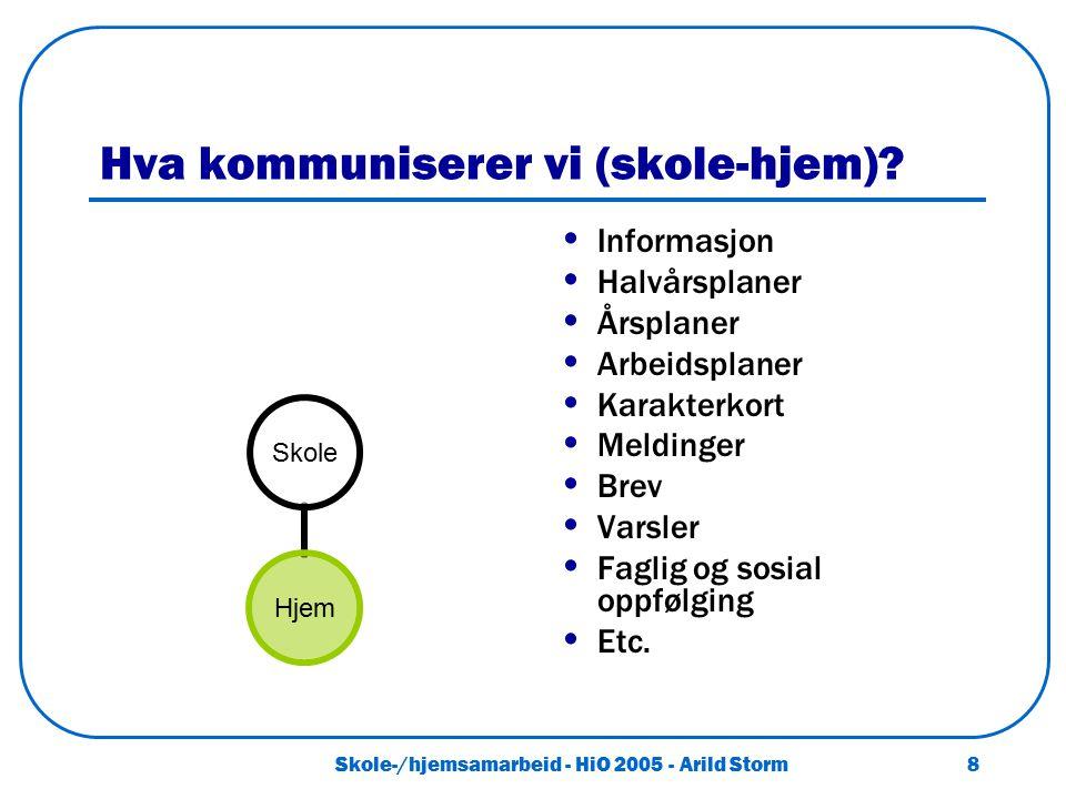 Skole-/hjemsamarbeid - HiO 2005 - Arild Storm 8 Hva kommuniserer vi (skole-hjem)? Informasjon Halvårsplaner Årsplaner Arbeidsplaner Karakterkort Meldi