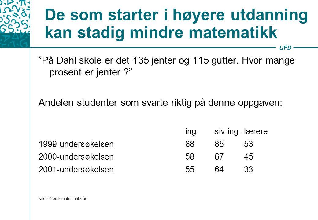 """UFD De som starter i høyere utdanning kan stadig mindre matematikk """"På Dahl skole er det 135 jenter og 115 gutter. Hvor mange prosent er jenter ?"""" And"""