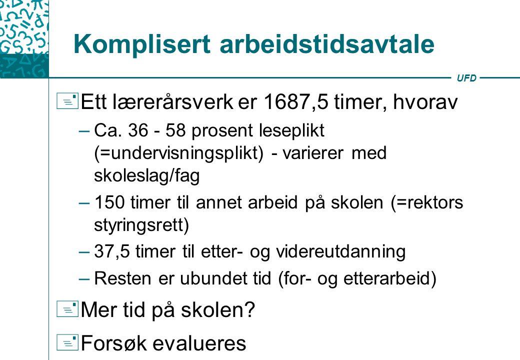 UFD Komplisert arbeidstidsavtale + Ett lærerårsverk er 1687,5 timer, hvorav – Ca.