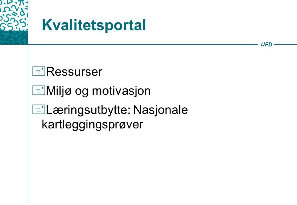 UFD Kvalitetsportal + Ressurser + Miljø og motivasjon + Læringsutbytte: Nasjonale kartleggingsprøver
