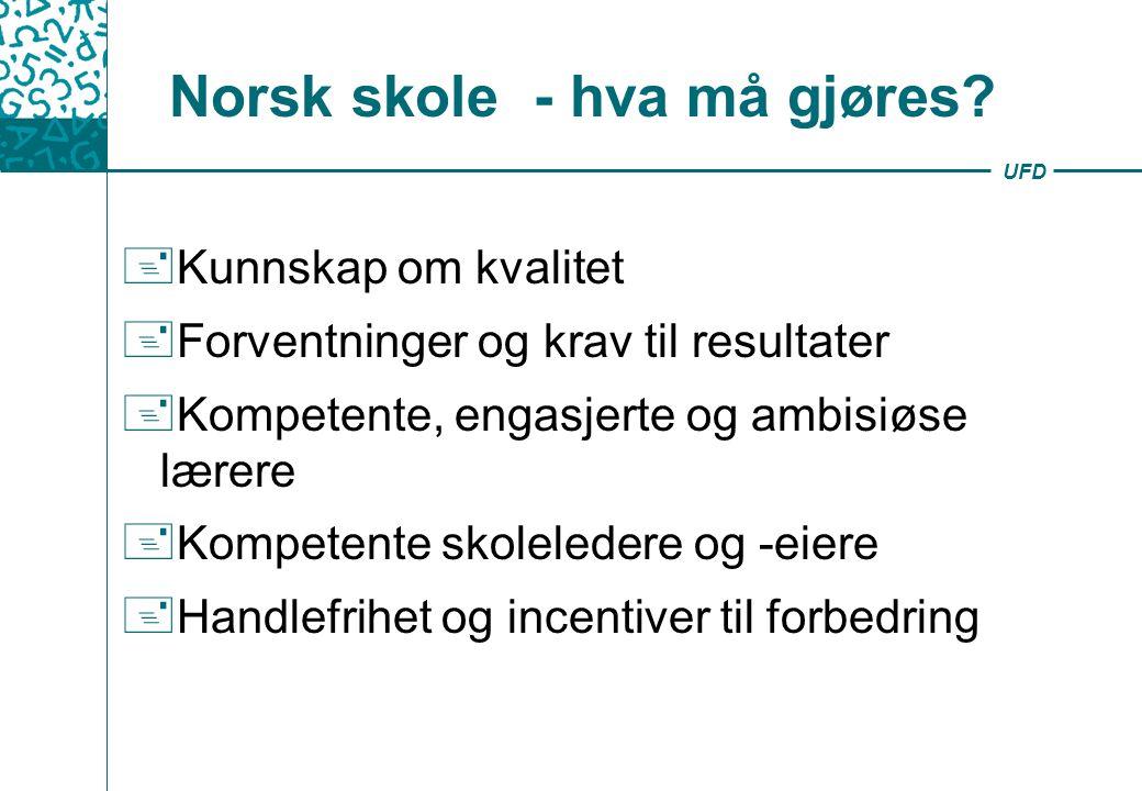 UFD Norsk skole - hva må gjøres? + Kunnskap om kvalitet + Forventninger og krav til resultater + Kompetente, engasjerte og ambisiøse lærere + Kompeten