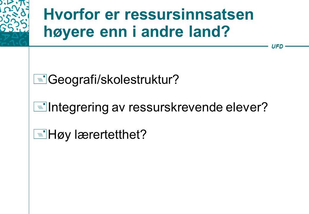 UFD Hvorfor er ressursinnsatsen høyere enn i andre land? + Geografi/skolestruktur? + Integrering av ressurskrevende elever? + Høy lærertetthet?