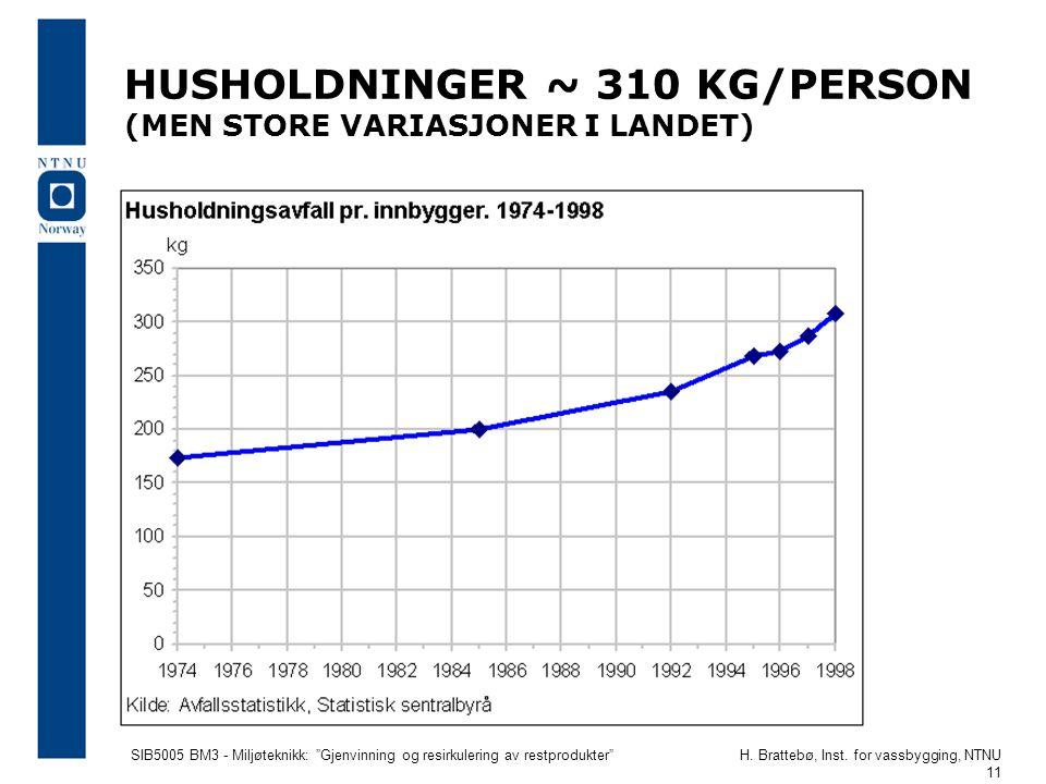 """SIB5005 BM3 - Miljøteknikk: """"Gjenvinning og resirkulering av restprodukter""""H. Brattebø, Inst. for vassbygging, NTNU 11 HUSHOLDNINGER ~ 310 KG/PERSON ("""