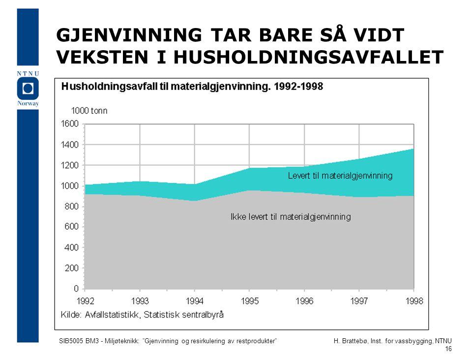 """SIB5005 BM3 - Miljøteknikk: """"Gjenvinning og resirkulering av restprodukter""""H. Brattebø, Inst. for vassbygging, NTNU 16 GJENVINNING TAR BARE SÅ VIDT VE"""