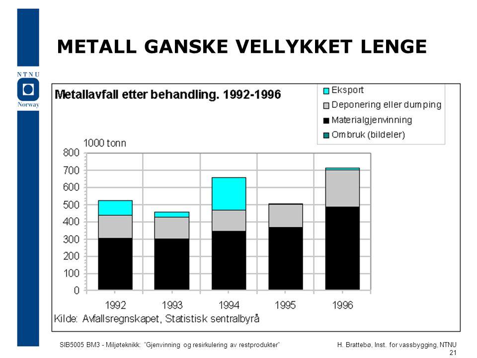 """SIB5005 BM3 - Miljøteknikk: """"Gjenvinning og resirkulering av restprodukter""""H. Brattebø, Inst. for vassbygging, NTNU 21 METALL GANSKE VELLYKKET LENGE"""