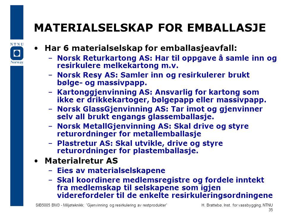 """SIB5005 BM3 - Miljøteknikk: """"Gjenvinning og resirkulering av restprodukter""""H. Brattebø, Inst. for vassbygging, NTNU 35 MATERIALSELSKAP FOR EMBALLASJE"""