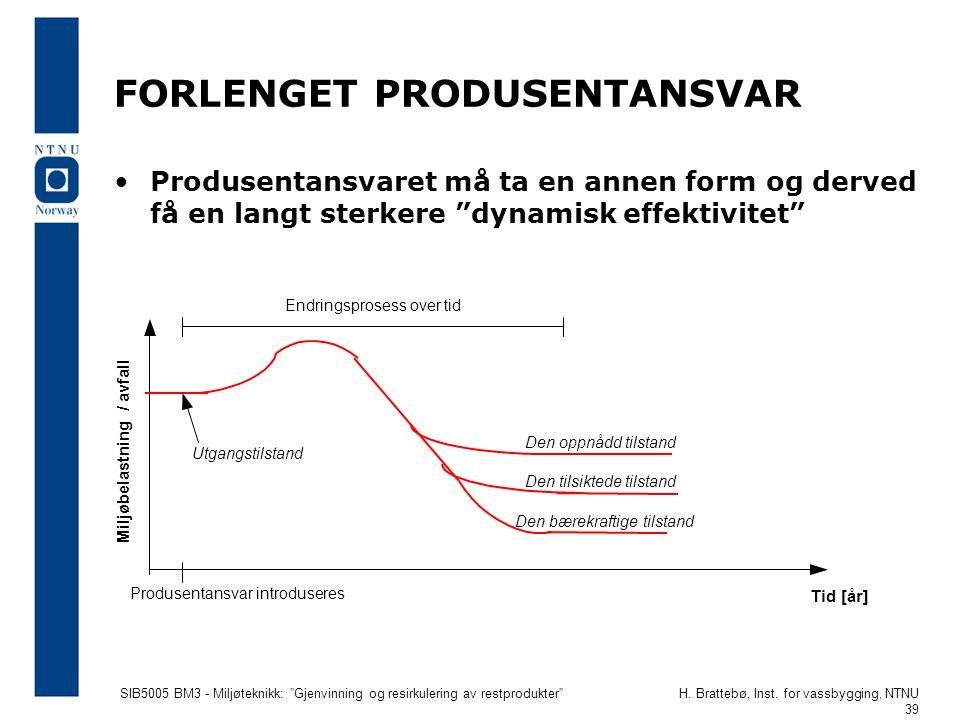 """SIB5005 BM3 - Miljøteknikk: """"Gjenvinning og resirkulering av restprodukter""""H. Brattebø, Inst. for vassbygging, NTNU 39 FORLENGET PRODUSENTANSVAR Produ"""