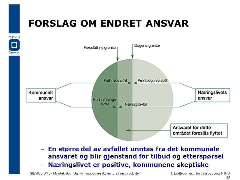 """SIB5005 BM3 - Miljøteknikk: """"Gjenvinning og resirkulering av restprodukter""""H. Brattebø, Inst. for vassbygging, NTNU 43 FORSLAG OM ENDRET ANSVAR –En st"""