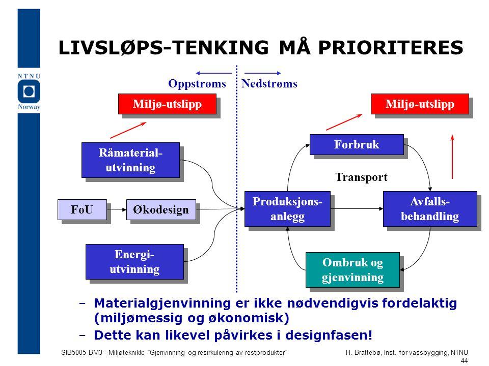 """SIB5005 BM3 - Miljøteknikk: """"Gjenvinning og resirkulering av restprodukter""""H. Brattebø, Inst. for vassbygging, NTNU 44 LIVSLØPS-TENKING MÅ PRIORITERES"""