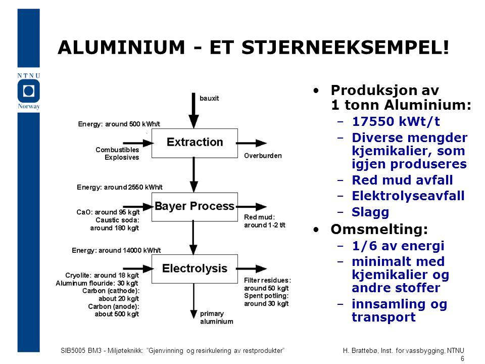 """SIB5005 BM3 - Miljøteknikk: """"Gjenvinning og resirkulering av restprodukter""""H. Brattebø, Inst. for vassbygging, NTNU 6 ALUMINIUM - ET STJERNEEKSEMPEL!"""