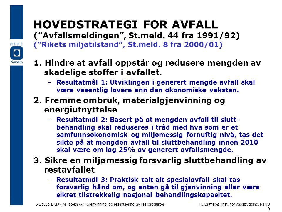 """SIB5005 BM3 - Miljøteknikk: """"Gjenvinning og resirkulering av restprodukter""""H. Brattebø, Inst. for vassbygging, NTNU 9 HOVEDSTRATEGI FOR AVFALL (""""Avfal"""