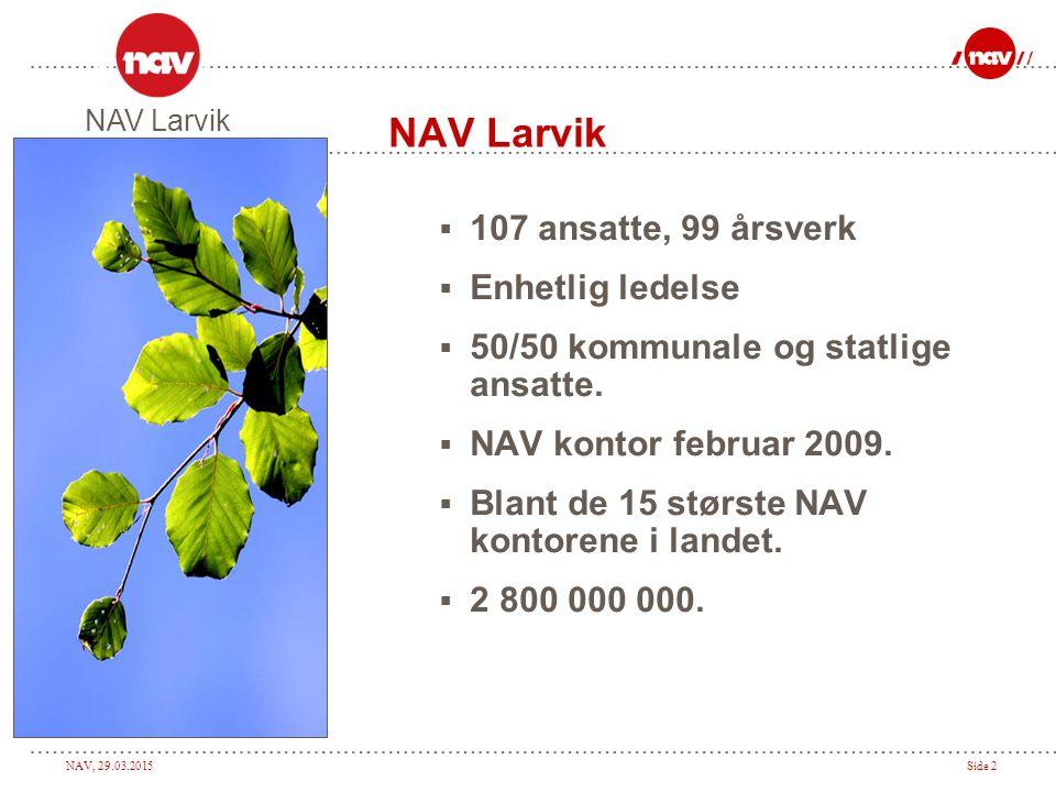 NAV, 29.03.2015Side 2 NAV Larvik  107 ansatte, 99 årsverk  Enhetlig ledelse  50/50 kommunale og statlige ansatte.  NAV kontor februar 2009.  Blan