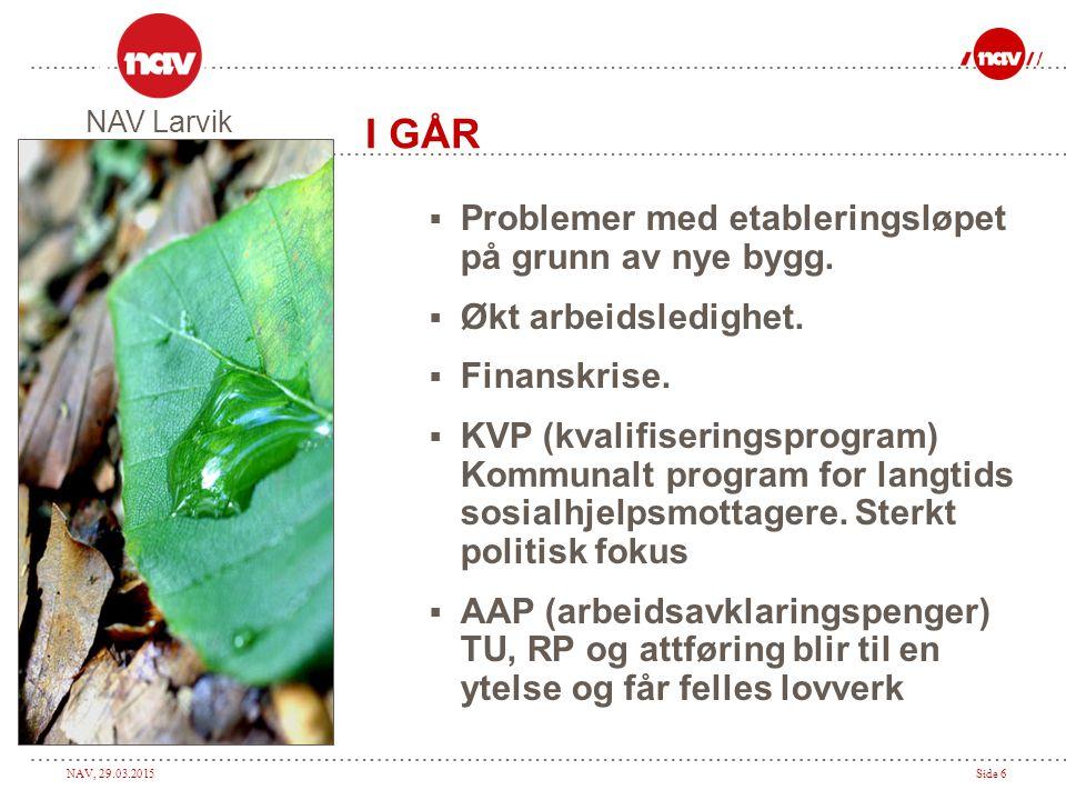 NAV, 29.03.2015Side 7 I GÅR  Ny NAV lov.