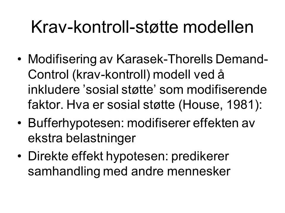 Krav-kontroll-støtte modellen Modifisering av Karasek-Thorells Demand- Control (krav-kontroll) modell ved å inkludere 'sosial støtte' som modifiserend