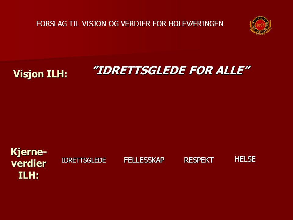 """Kjerne- verdier ILH: IDRETTSGLEDE """"IDRETTSGLEDE FOR ALLE"""" Visjon ILH: FELLESSKAPRESPEKTHELSE FORSLAG TIL VISJON OG VERDIER FOR HOLEVÆRINGEN"""