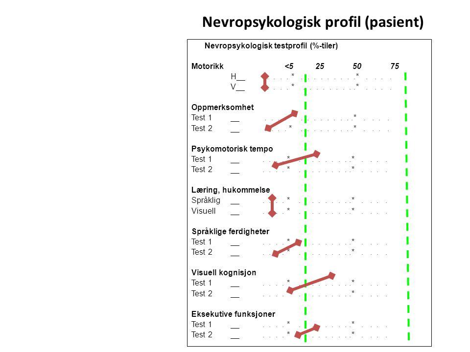 Nevropsykologisk profil (pasient) Nevropsykologisk testprofil (%-tiler) Motorikk <5 25 50 75 H__.... *.........*.... V__.... *.........*.... Oppmerkso