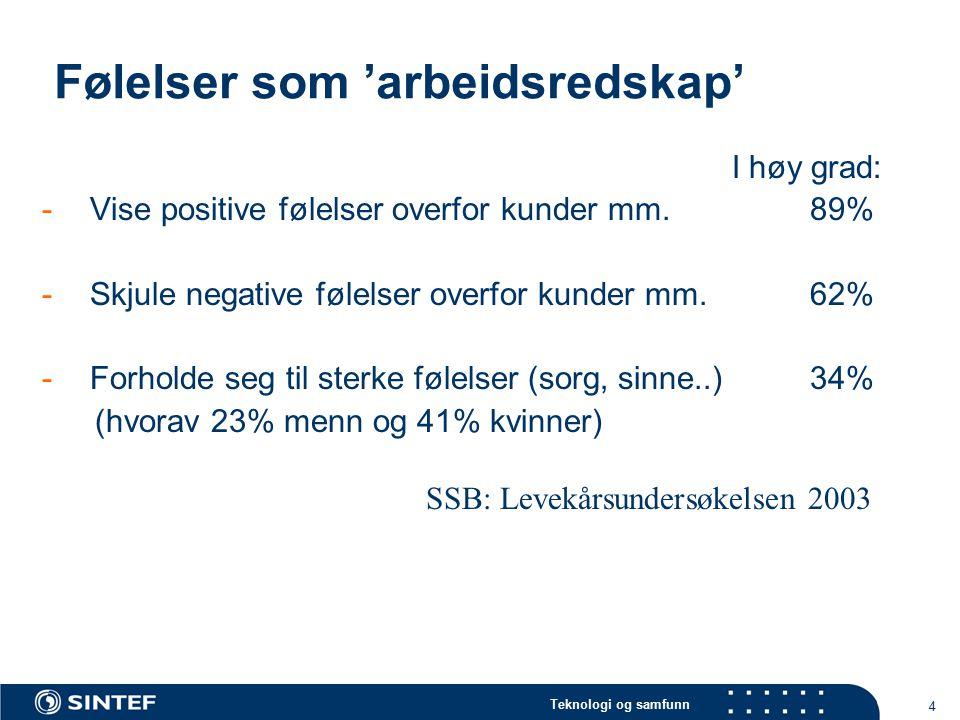 Teknologi og samfunn 4 Følelser som 'arbeidsredskap' I høy grad: -Vise positive følelser overfor kunder mm.89% -Skjule negative følelser overfor kunder mm.62% -Forholde seg til sterke følelser (sorg, sinne..)34% (hvorav 23% menn og 41% kvinner) SSB: Levekårsundersøkelsen 2003