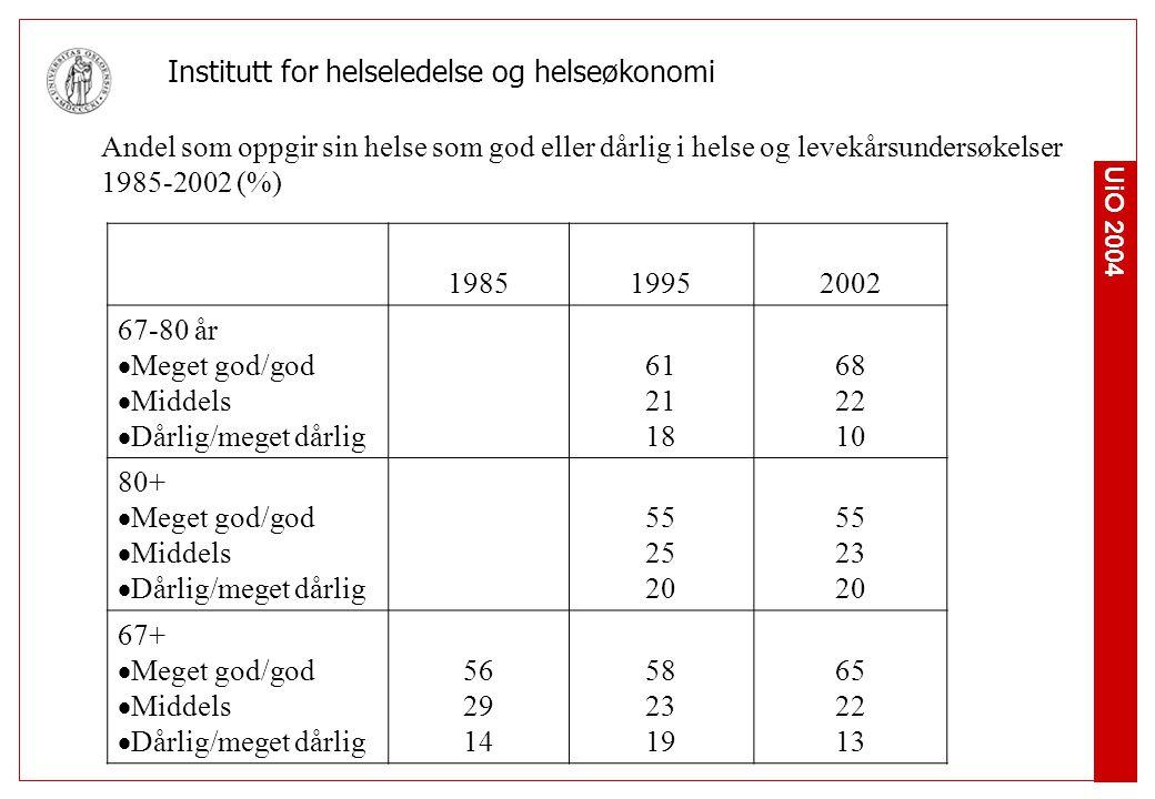 UiO 2004 Institutt for helseledelse og helseøkonomi Andel som oppgir sin helse som god eller dårlig i helse og levekårsundersøkelser 1985-2002 (%) 198