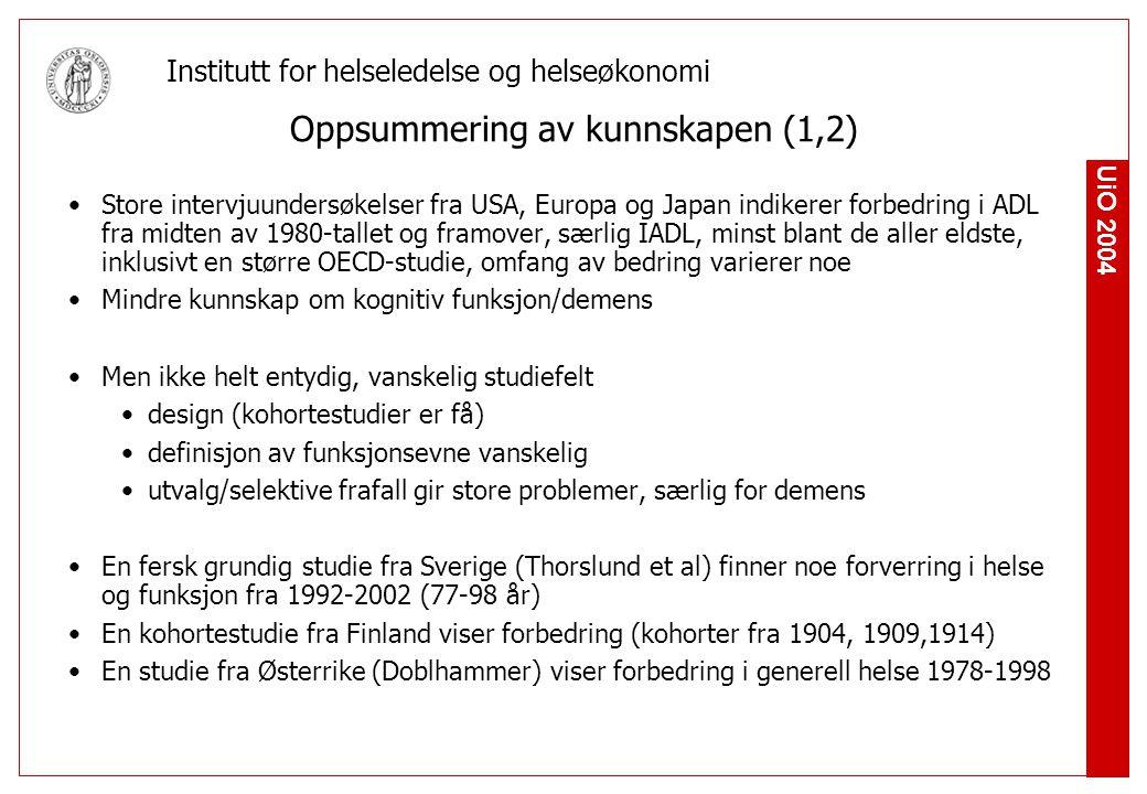 UiO 2004 Institutt for helseledelse og helseøkonomi Oppsummering av kunnskapen (1,2) Store intervjuundersøkelser fra USA, Europa og Japan indikerer forbedring i ADL fra midten av 1980-tallet og framover, særlig IADL, minst blant de aller eldste, inklusivt en større OECD-studie, omfang av bedring varierer noe Mindre kunnskap om kognitiv funksjon/demens Men ikke helt entydig, vanskelig studiefelt design (kohortestudier er få) definisjon av funksjonsevne vanskelig utvalg/selektive frafall gir store problemer, særlig for demens En fersk grundig studie fra Sverige (Thorslund et al) finner noe forverring i helse og funksjon fra 1992-2002 (77-98 år) En kohortestudie fra Finland viser forbedring (kohorter fra 1904, 1909,1914) En studie fra Østerrike (Doblhammer) viser forbedring i generell helse 1978-1998