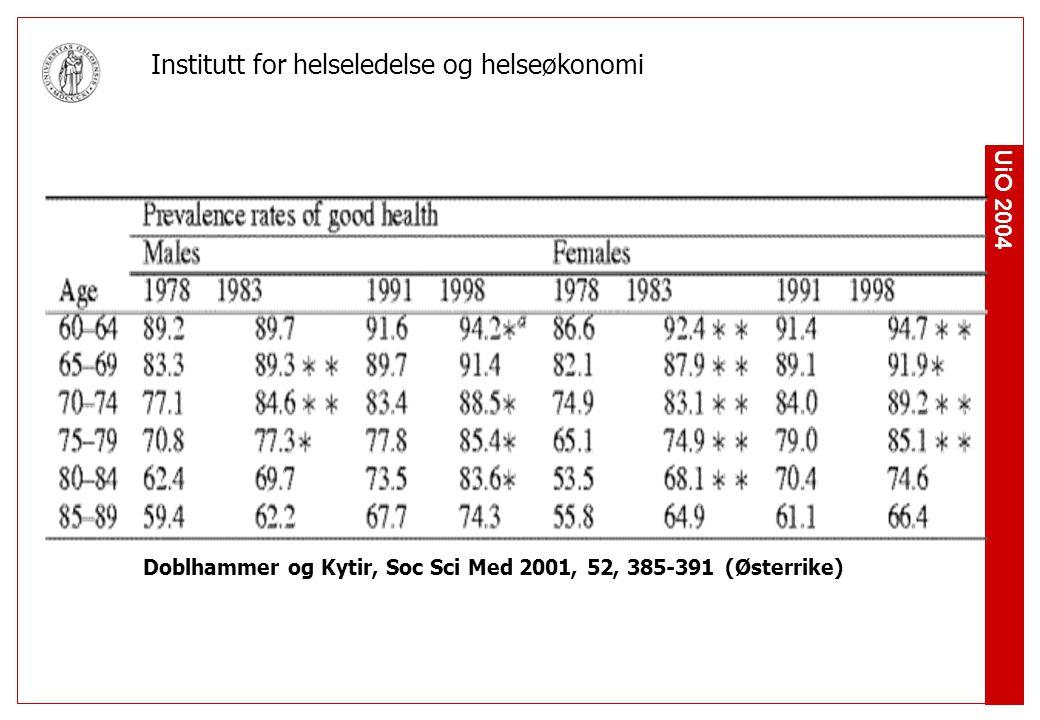UiO 2004 Institutt for helseledelse og helseøkonomi Andel med nedsatt funksjonsevne (dikotom) etter sykdomstype 1985-1996