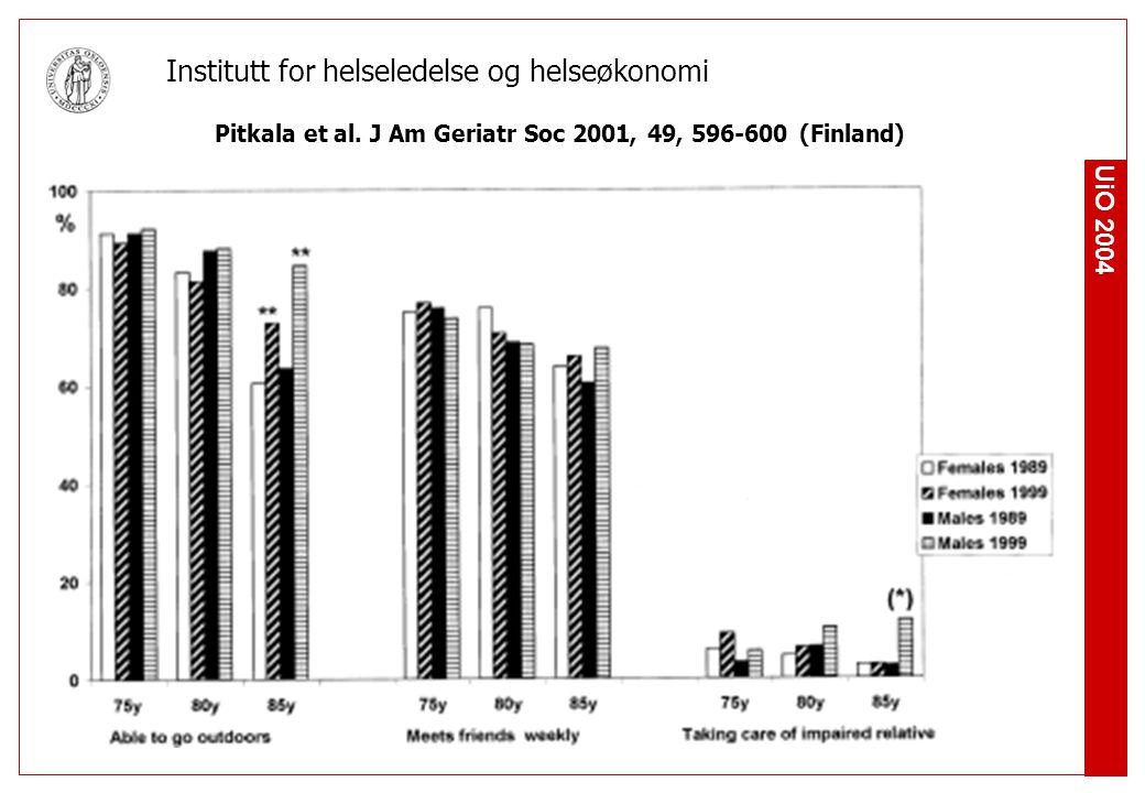 UiO 2004 Institutt for helseledelse og helseøkonomi Pitkala et al. J Am Geriatr Soc 2001, 49, 596-600 (Finland)