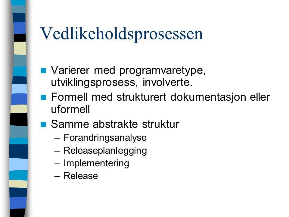 Vedlikeholdsprosessen Varierer med programvaretype, utviklingsprosess, involverte.
