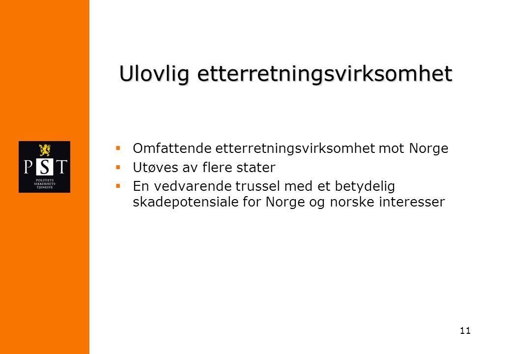 11 Ulovlig etterretningsvirksomhet  Omfattende etterretningsvirksomhet mot Norge  Utøves av flere stater  En vedvarende trussel med et betydelig sk
