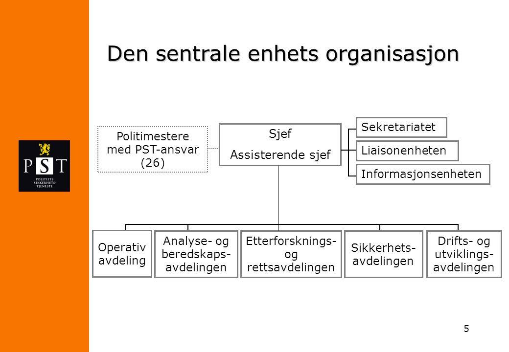 5 Sjef Assisterende sjef Liaisonenheten Politimestere med PST-ansvar (26) Operativ avdeling Analyse- og beredskaps- avdelingen Sekretariatet Informasj