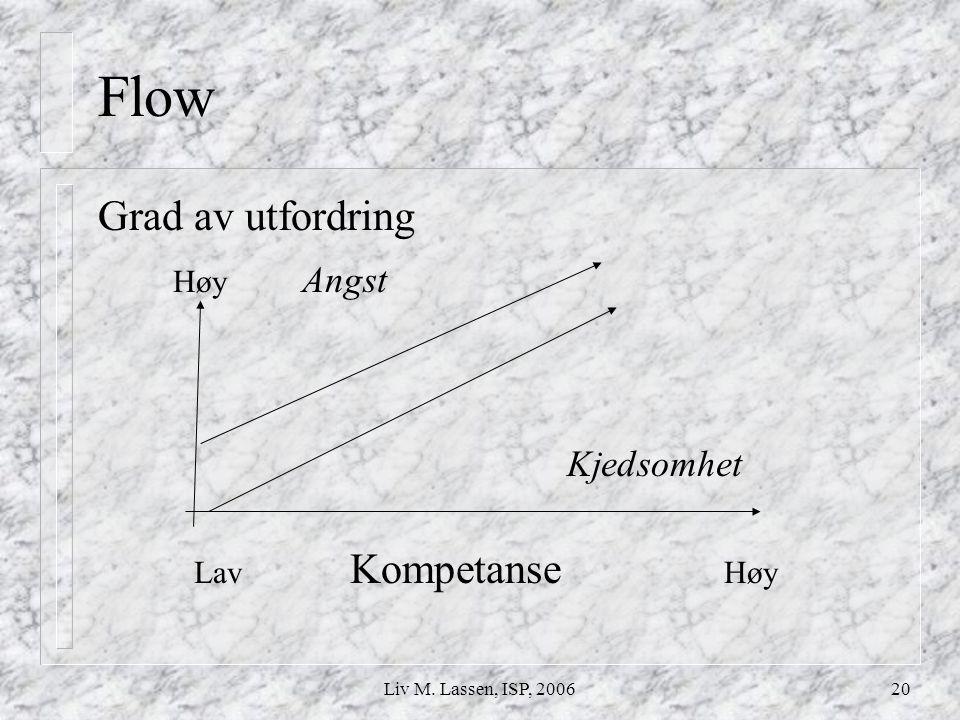 Liv M. Lassen, ISP, 200620 Flow Grad av utfordring Høy Angst Kjedsomhet Lav Kompetanse Høy