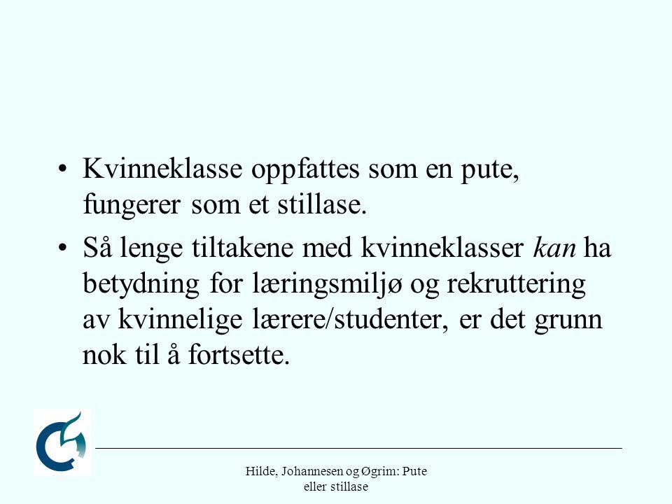 Hilde, Johannesen og Øgrim: Pute eller stillase Læringsprogresjonen har vært høyere i kvinneklassen Kvinneklasse er stillase.